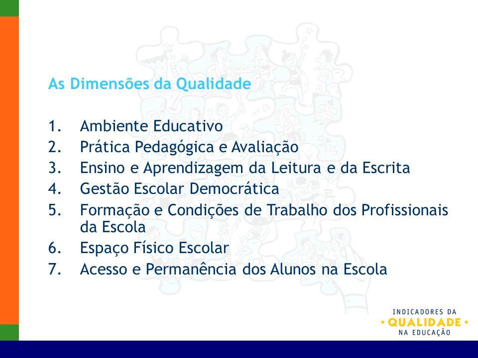 As Dimensões da Qualidade 1.Ambiente Educativo 2.Prática Pedagógica e Avaliação 3.Ensino e Aprendizagem da Leitura e da Escrita 4.Gestão Escolar Democ