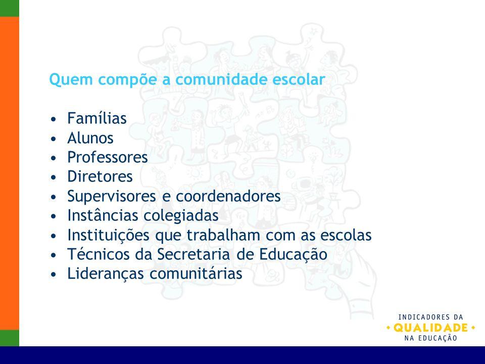 Quem compõe a comunidade escolar Famílias Alunos Professores Diretores Supervisores e coordenadores Instâncias colegiadas Instituições que trabalham c