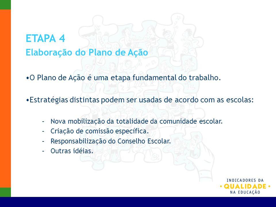 ETAPA 4 Elaboração do Plano de Ação O Plano de Ação é uma etapa fundamental do trabalho. Estratégias distintas podem ser usadas de acordo com as escol