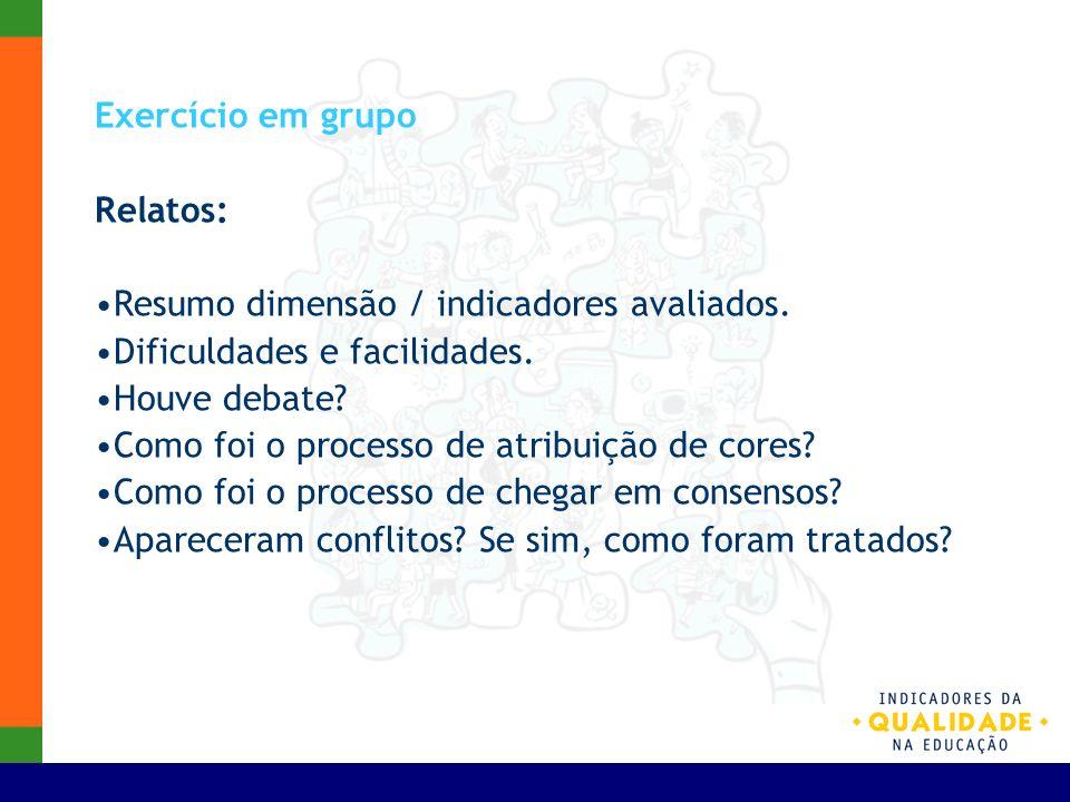 Exercício em grupo Relatos: Resumo dimensão / indicadores avaliados. Dificuldades e facilidades. Houve debate? Como foi o processo de atribuição de co