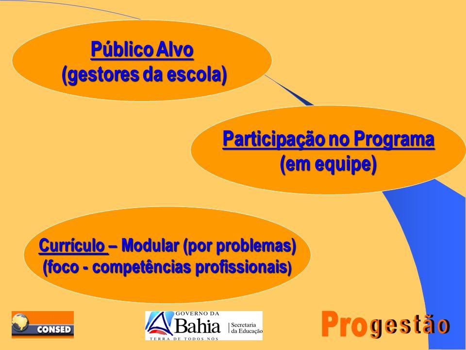 OBJETIVOS ESPECÍFICOS 1-Contribuir para desenvolver um perfil de liderança democrática; 2-Desenvolver competências em gestão escolar; 3-Valorizar a prática profissional dos gestores escolares; 4-Desenvolver a autonomia de estudo dos gestores na perspectiva de sua educação continuada; 5-Estimular o desenvolvimento de redes de intercâmbio de experiências e informações em gestão escolar; 6-Fortalecer o processo de democratização e autonomia das escolas públicas; 7-Colaborar com a profissionalização da gestão escolar;