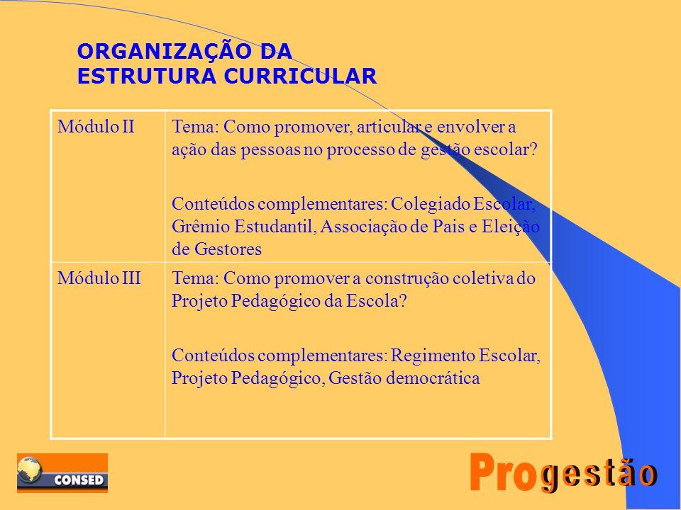 Módulo 0Tema: Programa Progestão / Módulo de sensibilização Ação: apresentar o Progestão para a comunidade escolar. Módulo ITema: Como articular a fun