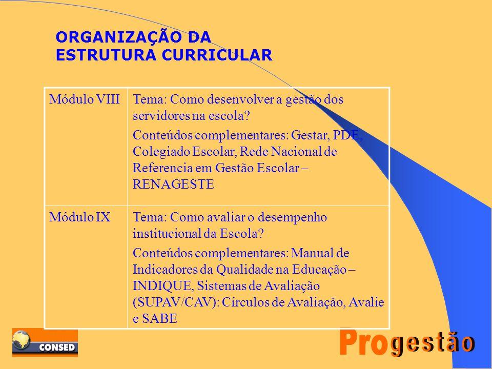 Módulo VITema: Como gerenciar os recursos financeiros? Conteúdos complementares: PDE, PDDE, Caixa Escolar e Projeto Pedagógico. Módulo VIITema: Como g