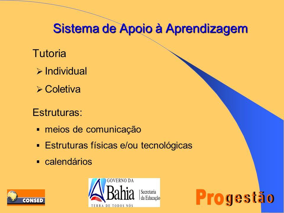 Sistema de avaliação ORIENTAÇÕES GERAIS: Avaliação deve ser: Diagnóstica Processual e formativa Voltado para o desenvolvimento das competências profis