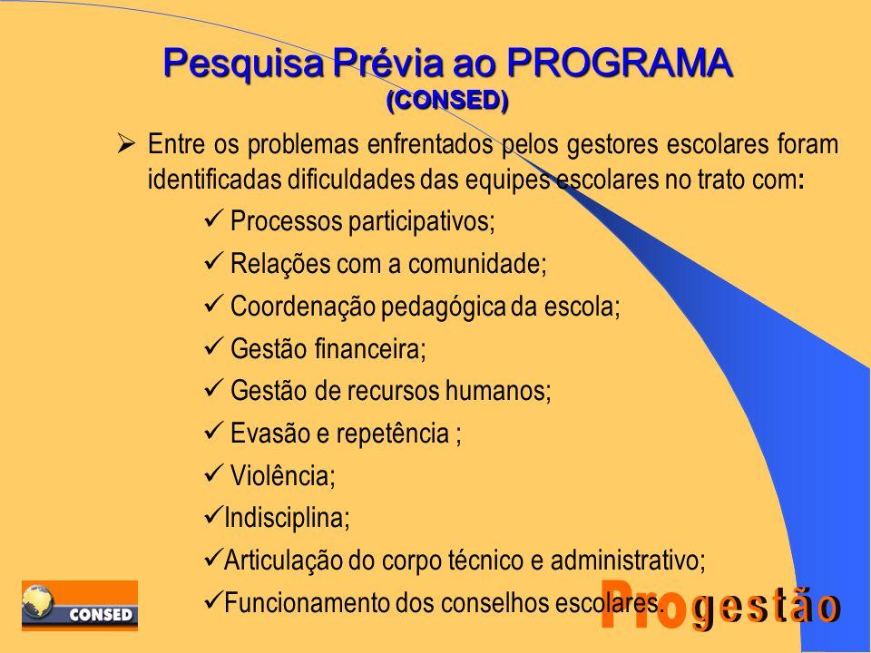 Módulo X Tema: Como articular a gestão pedagógica da escola com as políticas públicas da educação para a melhoria do desempenho escolar.