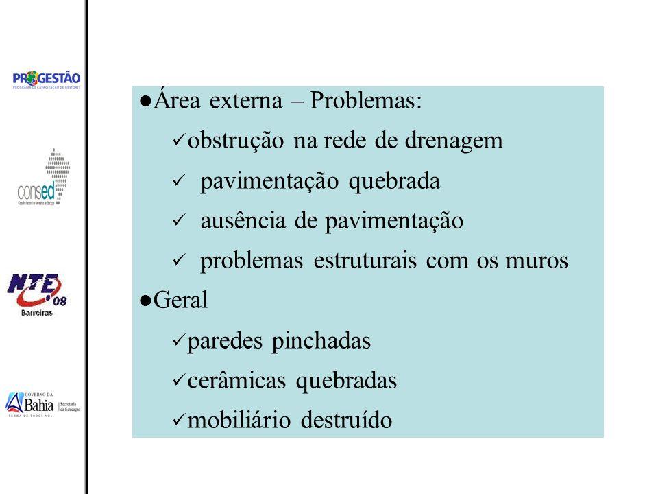 Área externa – Problemas: obstrução na rede de drenagem pavimentação quebrada ausência de pavimentação problemas estruturais com os muros Geral parede