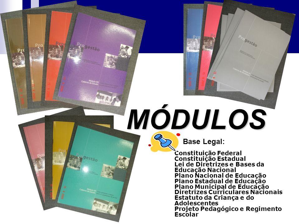Núcleo de Tecnologia Educacional- NTE08 Barreiras – Bahia (77) 3611 -8620 CONTATOS