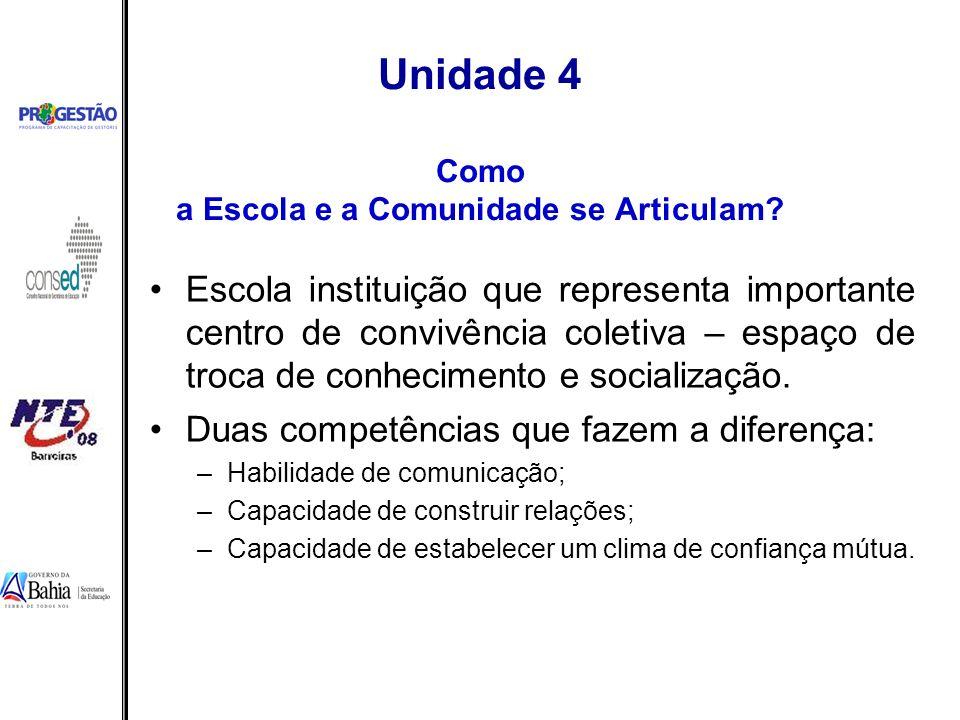 Unidade 4 Como a Escola e a Comunidade se Articulam? Escola instituição que representa importante centro de convivência coletiva – espaço de troca de