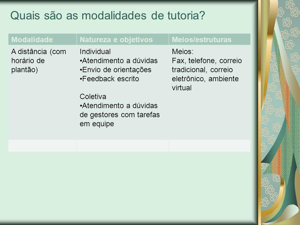 Quais são as modalidades de tutoria? ModalidadeNatureza e objetivosMeios/estruturas A distância (com horário de plantão) Individual Atendimento a dúvi