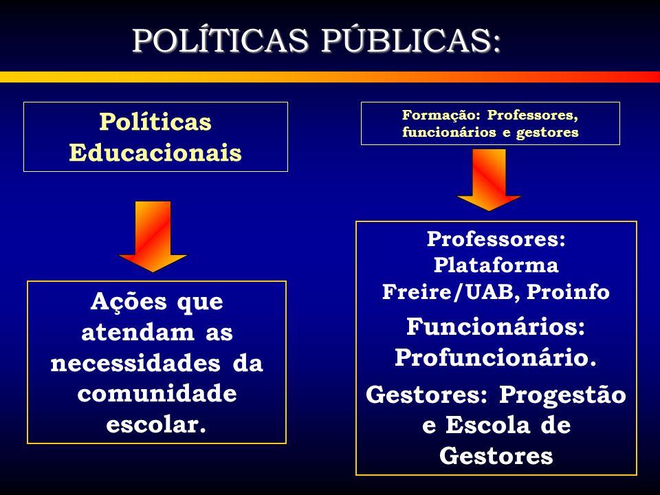 POLÍTICAS PÚBLICAS: Ações que atendam as necessidades da comunidade escolar.