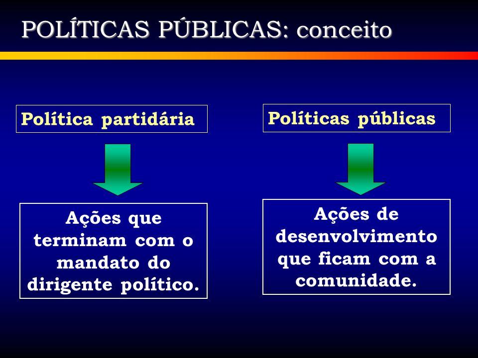 Programas Base para implementação das políticas públicas FUNDEBINCENTIVO A CIENCIA TRANSPORTE ESCOLAR BRASIL ALFABETIZADO PISO DO MAGISTÉRIO FORMAÇÃO UAB - interior AUMENTO DE VAGAS NA EDUCAÇÃO SUPERIOR ACESSO A UNIVERSIDADE BIBLIOTECA PARA O ENSINO MÉDIO EDUCAÇÃO PROFISSIONAL - IFET ESTRATÉGIAS PARA MELHORIA DO IDEB