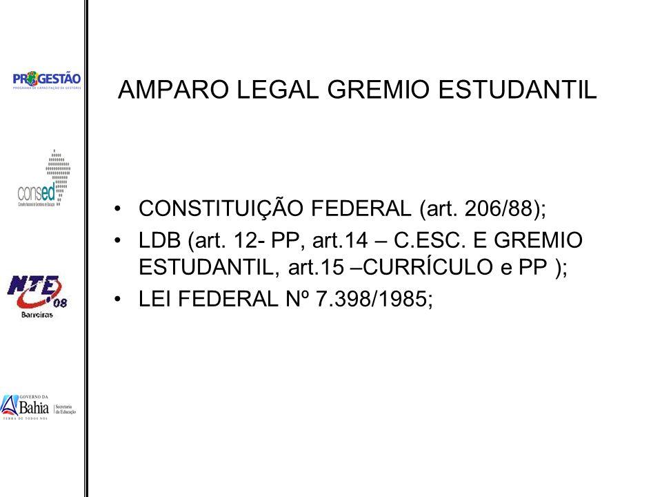 AMPARO LEGAL GREMIO ESTUDANTIL CONSTITUIÇÃO FEDERAL (art. 206/88); LDB (art. 12- PP, art.14 – C.ESC. E GREMIO ESTUDANTIL, art.15 –CURRÍCULO e PP ); LE