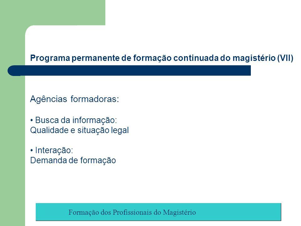Formação dos Profissionais do Magistério Programa permanente de formação continuada do magistério (VII) Agências formadoras: Busca da informação: Qual