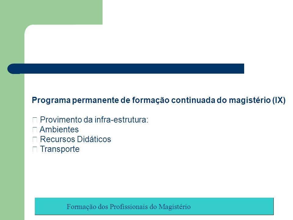 Formação dos Profissionais do Magistério Programa permanente de formação continuada do magistério (IX) Provimento da infra-estrutura: Ambientes Recurs