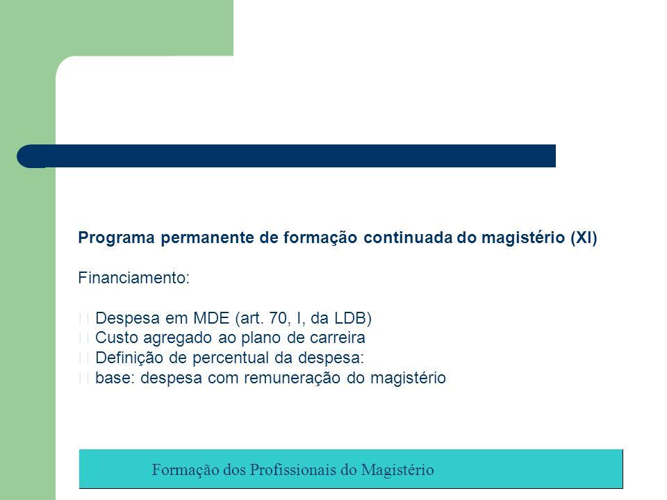 Formação dos Profissionais do Magistério Programa permanente de formação continuada do magistério (XI) Financiamento: Despesa em MDE (art. 70, I, da L