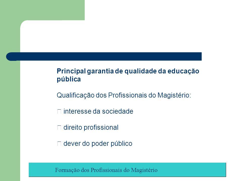 Formação dos Profissionais do Magistério Principal garantia de qualidade da educação pública Qualificação dos Profissionais do Magistério: interesse d