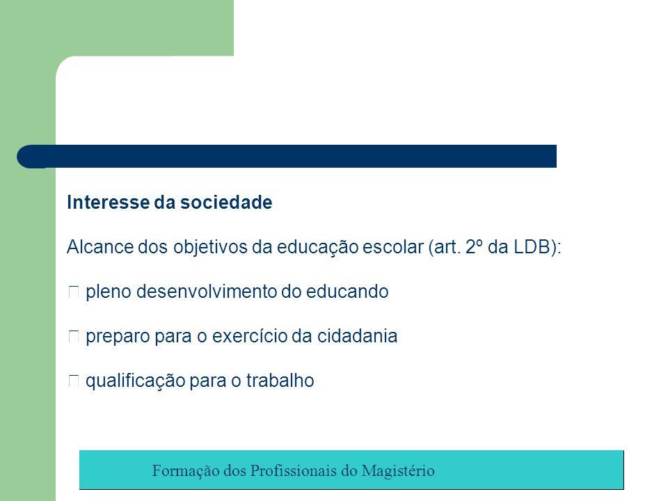 Formação dos Profissionais do Magistério Interesse da sociedade Alcance dos objetivos da educação escolar (art. 2º da LDB): pleno desenvolvimento do e