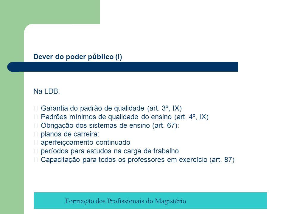 Formação dos Profissionais do Magistério Dever do poder público (I) Na LDB: Garantia do padrão de qualidade (art. 3º, IX) Padrões mínimos de qualidade