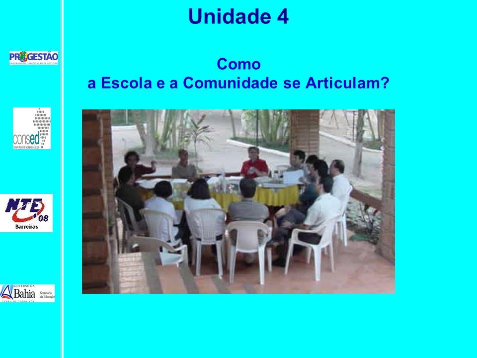 Unidade 4 Como a Escola e a Comunidade se Articulam?