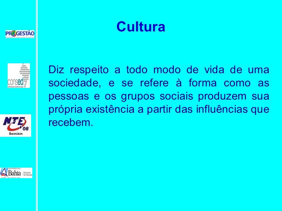Cultura Diz respeito a todo modo de vida de uma sociedade, e se refere à forma como as pessoas e os grupos sociais produzem sua própria existência a p
