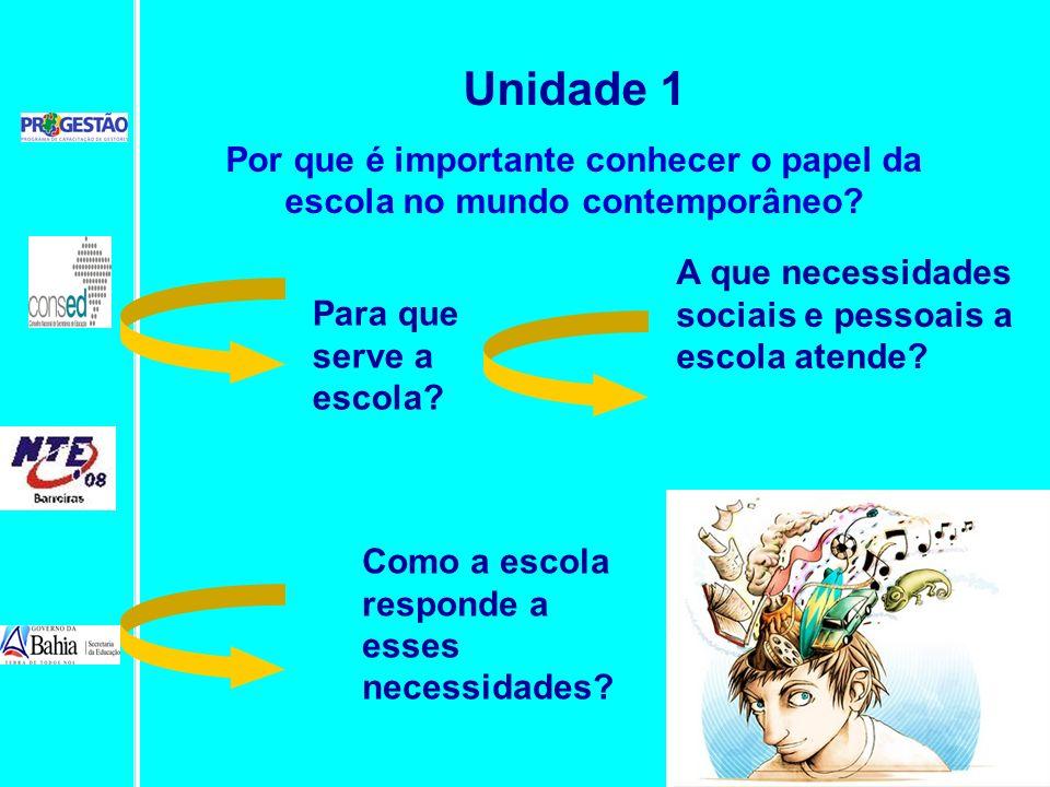Unidade 1 Por que é importante conhecer o papel da escola no mundo contemporâneo? Para que serve a escola? A que necessidades sociais e pessoais a esc