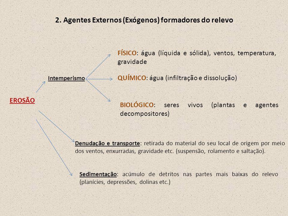 2. Agentes Externos (Exógenos) formadores do relevo EROSÃO FÍSICO: água (líquida e sólida), ventos, temperatura, gravidade QUÍMICO: água (infiltração