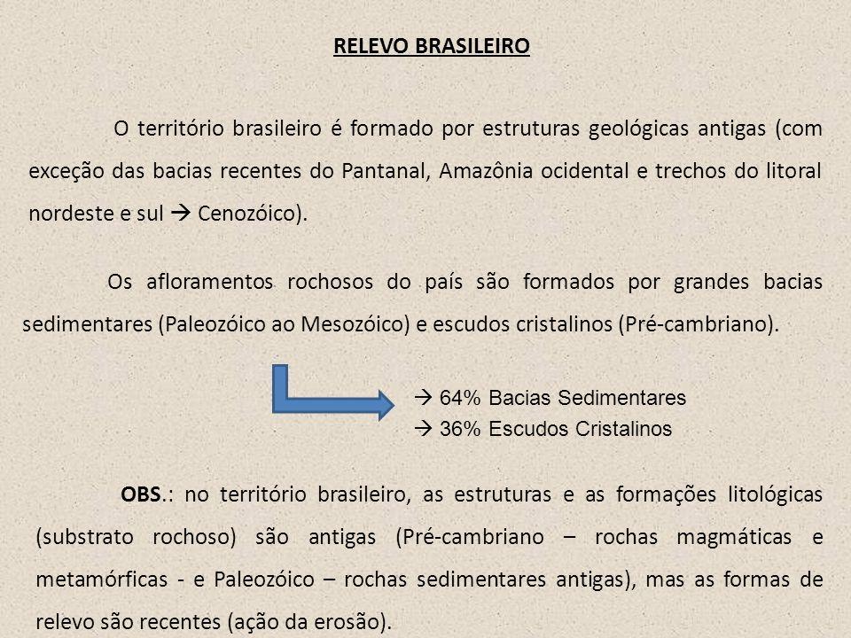 RELEVO BRASILEIRO O território brasileiro é formado por estruturas geológicas antigas (com exceção das bacias recentes do Pantanal, Amazônia ocidental