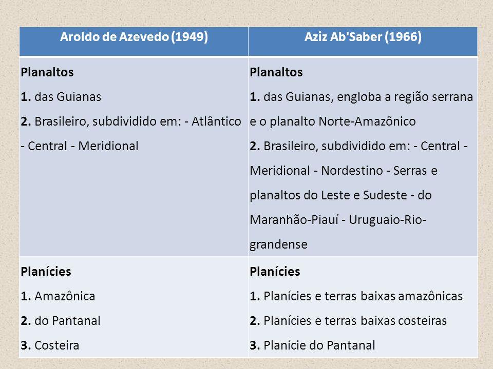 Aroldo de Azevedo (1949)Aziz Ab'Saber (1966) Planaltos 1. das Guianas 2. Brasileiro, subdividido em: - Atlântico - Central - Meridional Planaltos 1. d