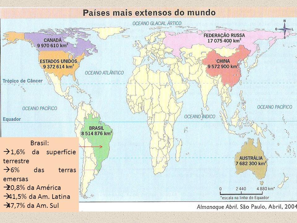. Maiores unidades: Amazonas Pará Mato Grosso Minas Gerais Bahia Goiás Menores Unidades: Distrito Federal Sergipe Alagoas Rio de Janeiro Espírito Santo Fronteiras do Brasil (valores aproximados) PaísExtensão Argentina1.223 km Bolívia3.400 km Colômbia1.643 km Guiana1.119 km Guiana Francesa673 km Paraguai1.290 km Peru1.560 km Suriname597 km Uruguai985 km Venezuela2.200 km Total14.691 km