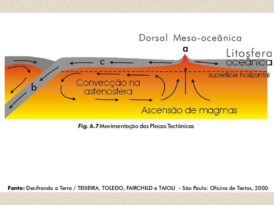 Aroldo de Azevedo (1949)Aziz Ab Saber (1966) Planaltos 1.