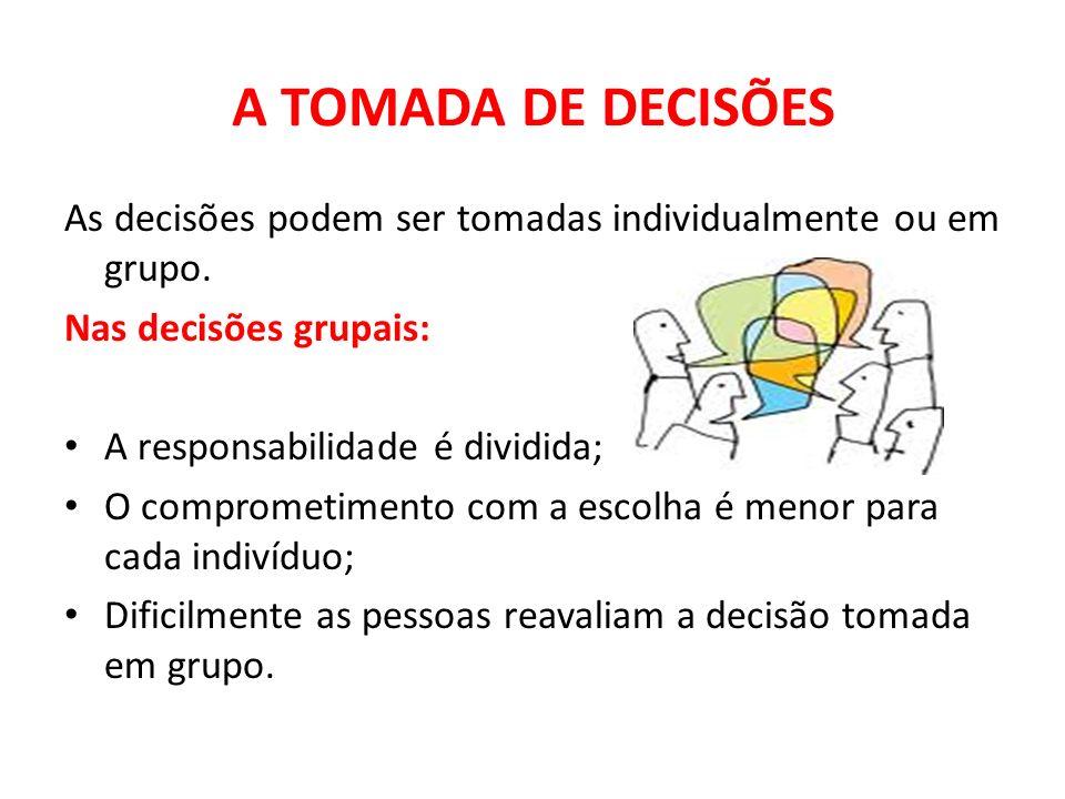 As decisões podem ser tomadas individualmente ou em grupo. Nas decisões grupais: A responsabilidade é dividida; O comprometimento com a escolha é meno