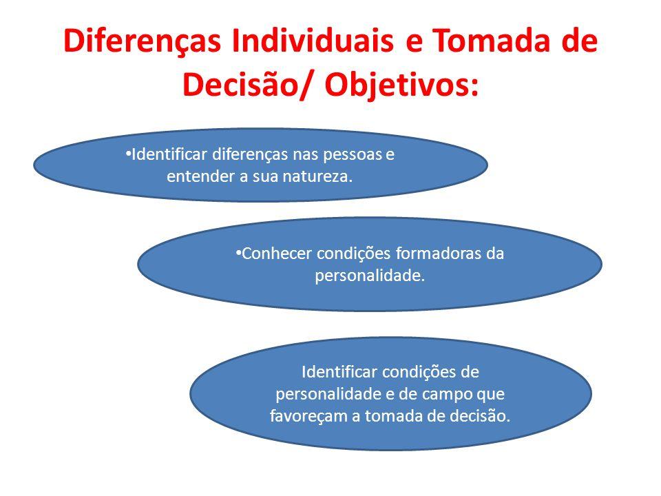Diferenças Individuais e Tomada de Decisão/ Objetivos: Identificar diferenças nas pessoas e entender a sua natureza. Conhecer condições formadoras da