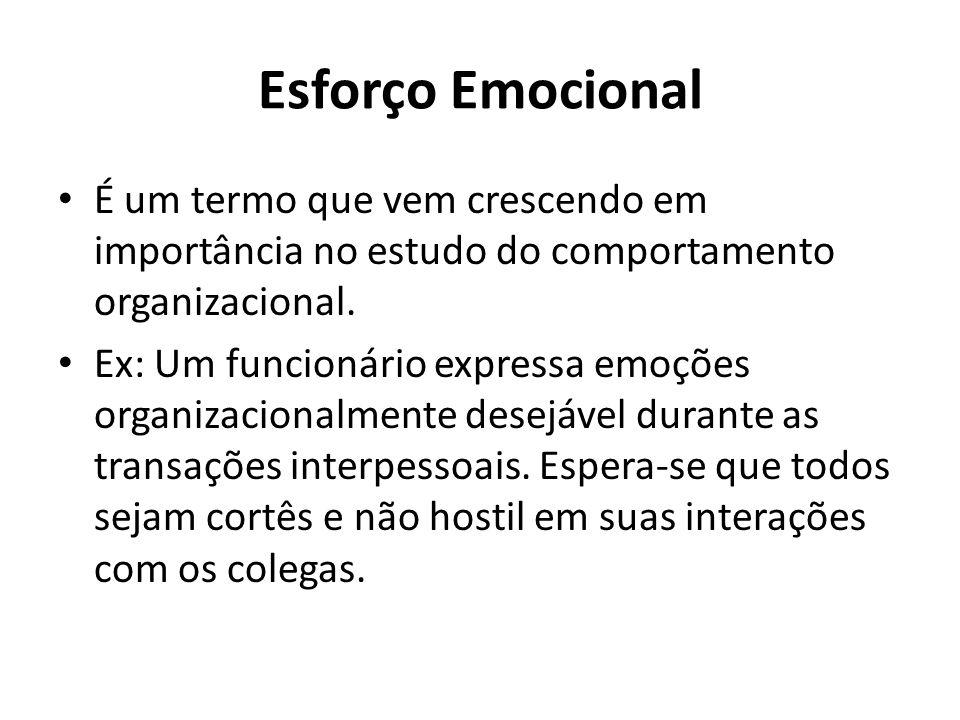 Esforço Emocional É um termo que vem crescendo em importância no estudo do comportamento organizacional. Ex: Um funcionário expressa emoções organizac