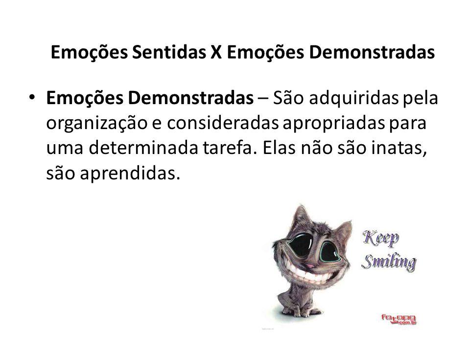 Emoções Demonstradas – São adquiridas pela organização e consideradas apropriadas para uma determinada tarefa. Elas não são inatas, são aprendidas. Em
