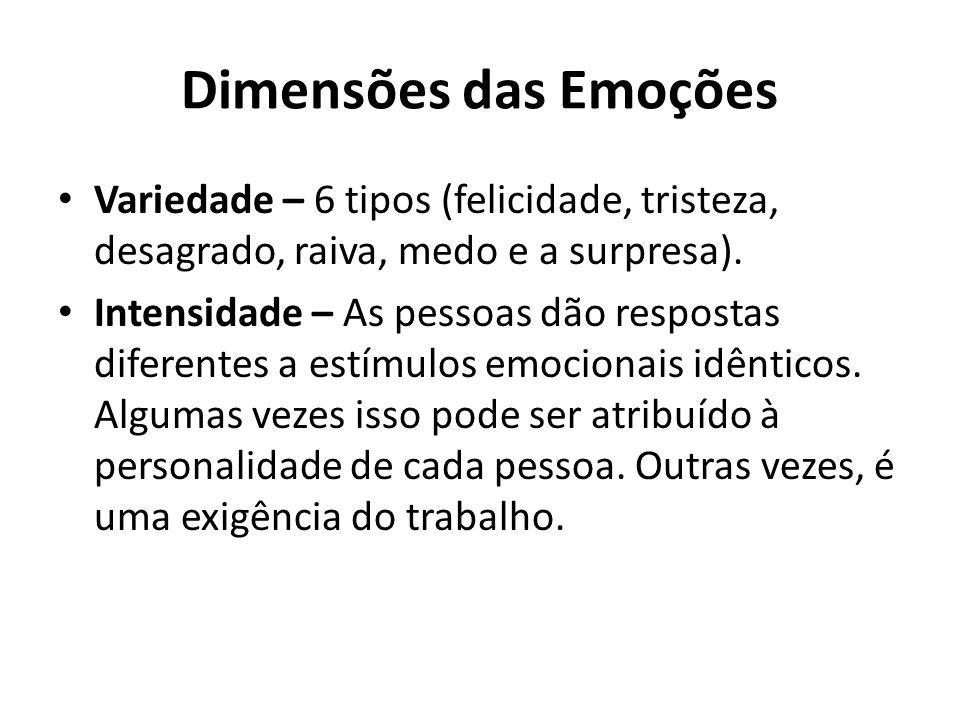 Dimensões das Emoções Variedade – 6 tipos (felicidade, tristeza, desagrado, raiva, medo e a surpresa). Intensidade – As pessoas dão respostas diferent