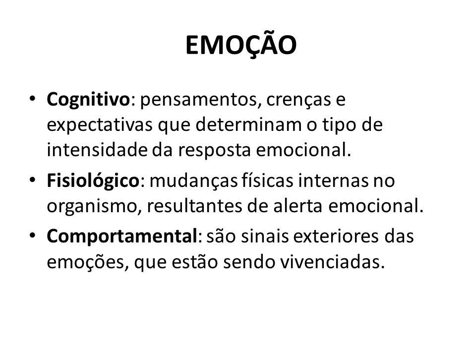 Cognitivo: pensamentos, crenças e expectativas que determinam o tipo de intensidade da resposta emocional. Fisiológico: mudanças físicas internas no o