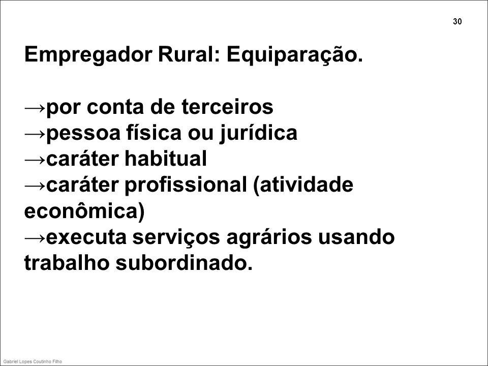Empregador Rural: Equiparação. por conta de terceiros pessoa física ou jurídica caráter habitual caráter profissional (atividade econômica) executa se
