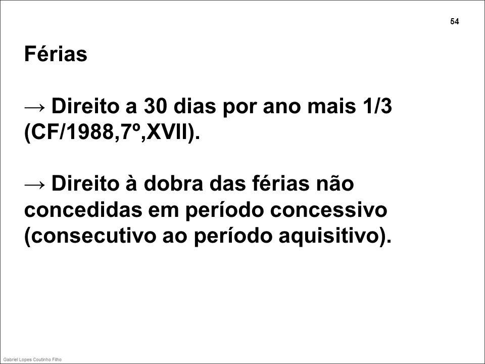 Férias Direito a 30 dias por ano mais 1/3 (CF/1988,7º,XVII). Direito à dobra das férias não concedidas em período concessivo (consecutivo ao período a