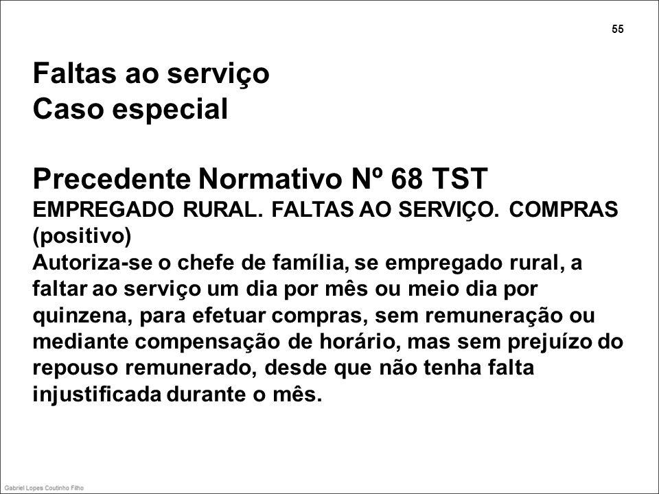 Faltas ao serviço Caso especial Precedente Normativo Nº 68 TST EMPREGADO RURAL. FALTAS AO SERVIÇO. COMPRAS (positivo) Autoriza-se o chefe de família,