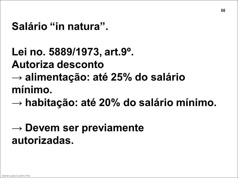 Salário in natura. Lei no. 5889/1973, art.9º. Autoriza desconto alimentação: até 25% do salário mínimo. habitação: até 20% do salário mínimo. Devem se