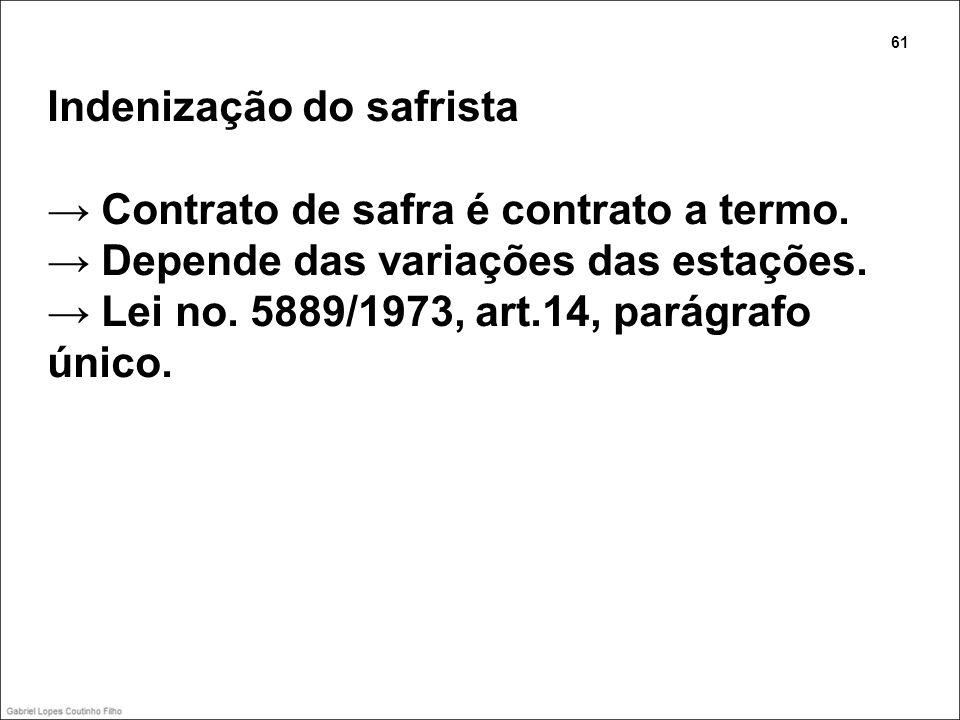 Indenização do safrista Contrato de safra é contrato a termo. Depende das variações das estações. Lei no. 5889/1973, art.14, parágrafo único. 61