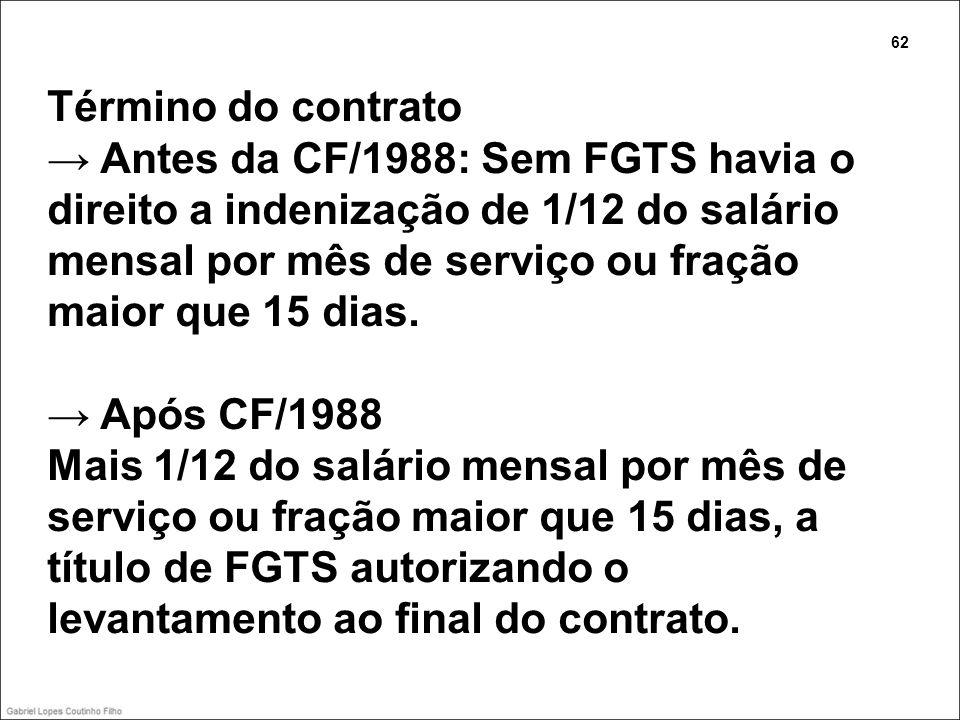 Término do contrato Antes da CF/1988: Sem FGTS havia o direito a indenização de 1/12 do salário mensal por mês de serviço ou fração maior que 15 dias.