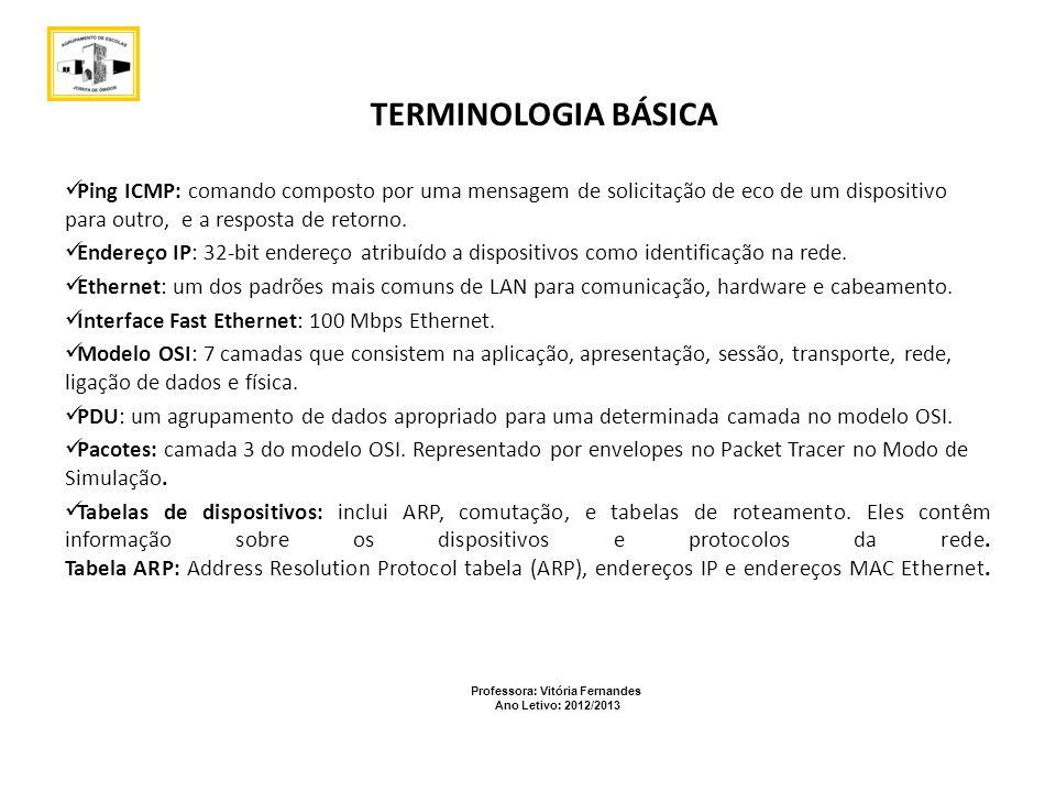 Professora: Vitória Fernandes Ano Letivo: 2012/2013 3 EXERCÍCIO 1 Ligação entre um portátil e um computador fixo