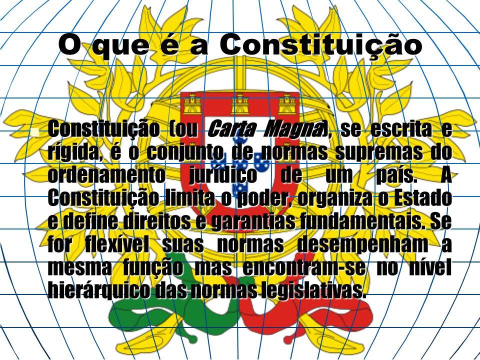 O que é a Constituição Constituição (ou Carta Magna), se escrita e rígida, é o conjunto de normas supremas do ordenamento jurídico de um país. A Const