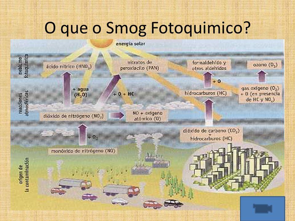 O que o Smog Fotoquimico?