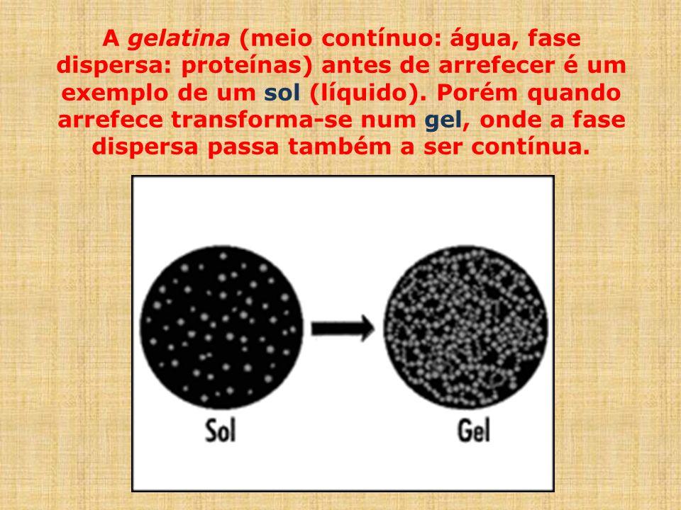 A gelatina (meio contínuo: água, fase dispersa: proteínas) antes de arrefecer é um exemplo de um sol (líquido). Porém quando arrefece transforma-se nu