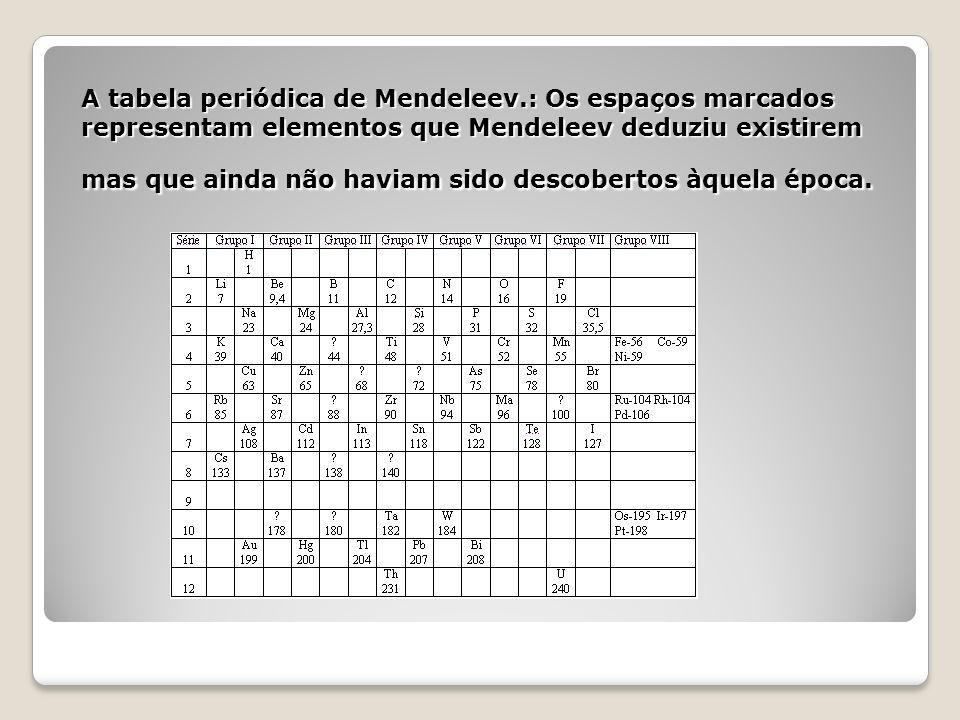 A tabela periódica de Mendeleev.: Os espaços marcados representam elementos que Mendeleev deduziu existirem mas que ainda não haviam sido descobertos