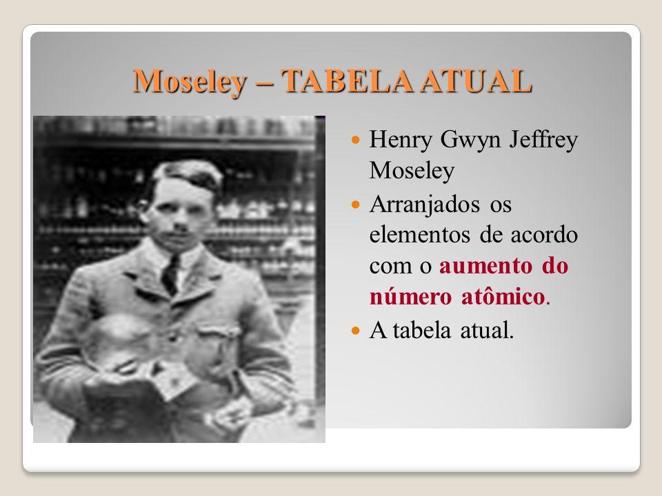 Moseley – TABELA ATUAL Henry Gwyn Jeffrey Moseley Arranjados os elementos de acordo com o aumento do número atômico. A tabela atual.