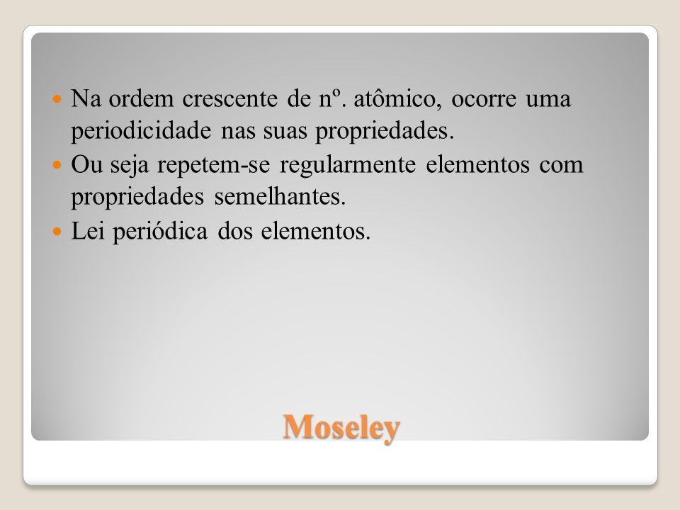 Moseley Na ordem crescente de nº. atômico, ocorre uma periodicidade nas suas propriedades. Ou seja repetem-se regularmente elementos com propriedades