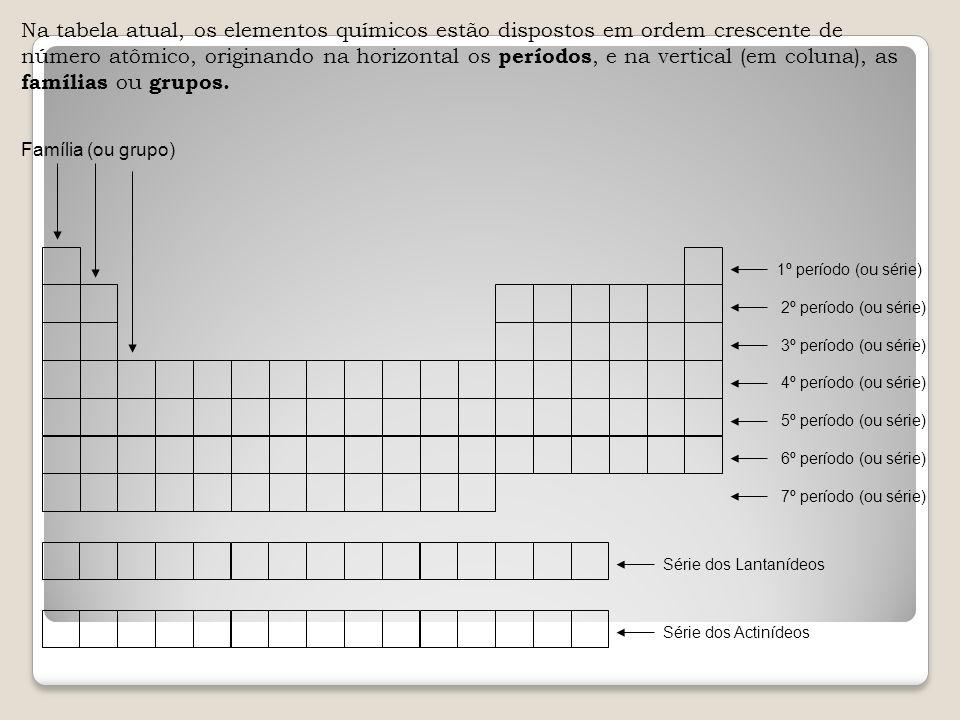 Na tabela atual, os elementos químicos estão dispostos em ordem crescente de número atômico, originando na horizontal os períodos, e na vertical (em c